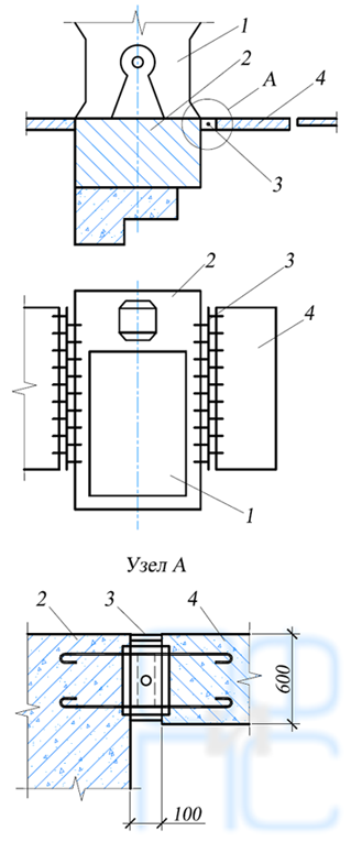 Схема реконструкции фундамента молотковой дробилки
