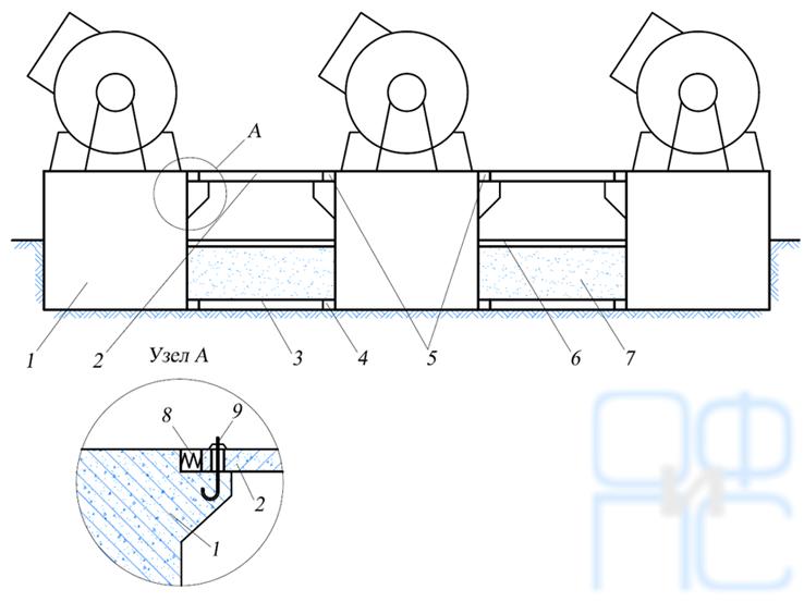 Схема группового фундамента под машины с преобладающими горизонтальными колебаниями