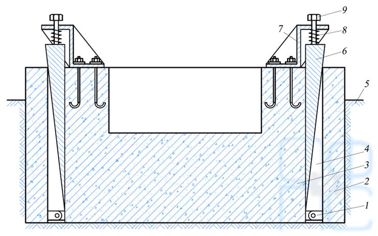 Схема устройства для регулирования величины горизонтальной динамической характеристики усиливаемого фундамента