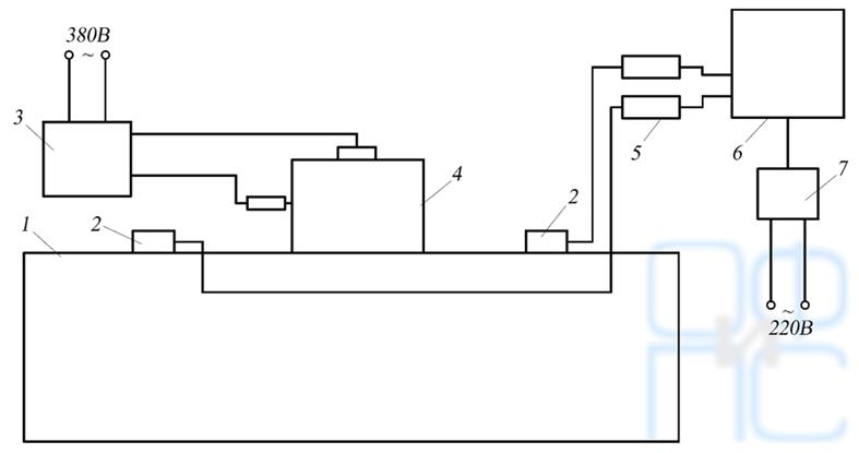 Схема измерения колебаний фундамента с использованием вибровозбудителя