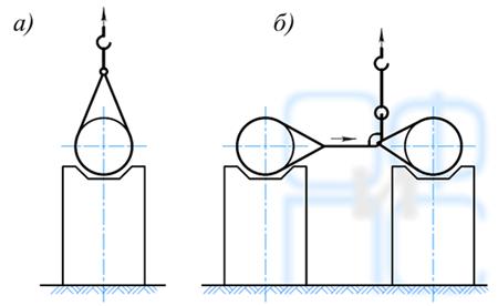 Принципиальная схема определения частоты собственных колебаний фундамента методом оттяжки