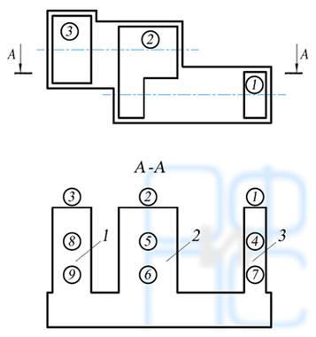 Схема фундамента стержневой мельницы