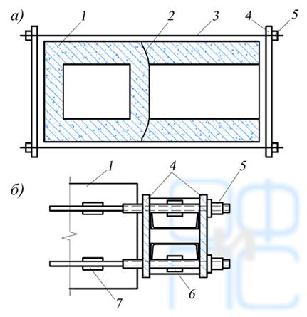 Схема усиления металлическим бандажом фундамента компрессора