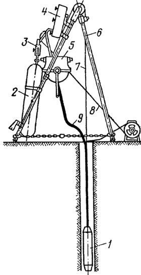 Схема пневматического прессиометра