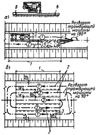 Схема работ по уплотнению грунта трамбующей машиной