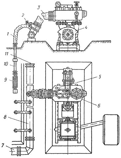 Схема иглофильтровой установки ЛИУ-6А