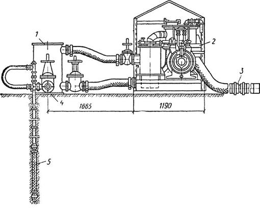Общий вид установки УВВ-1м