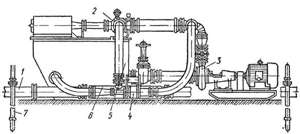 Общий вид установки УВВ-2