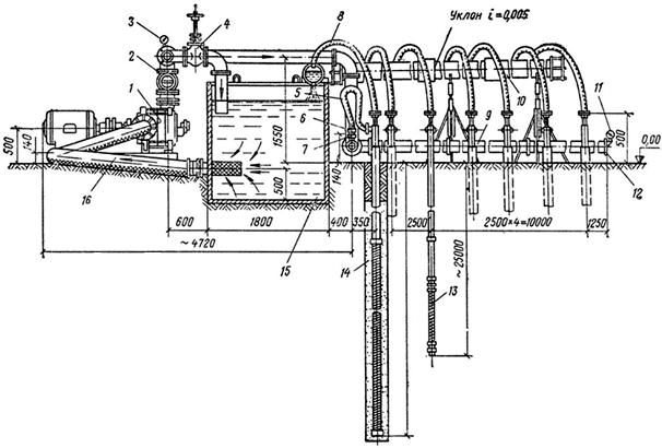 Общий вид эжекторной вакуумной водопонизительной установки ЭВВУ
