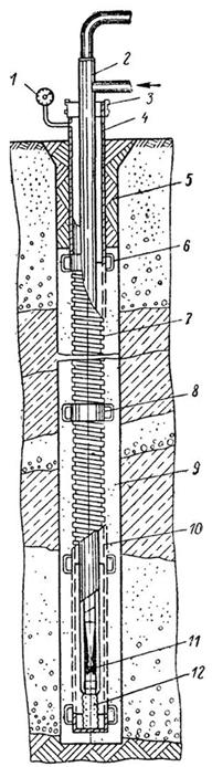 Схема скважины, оборудованной вакуумным концентрическим водоприемником