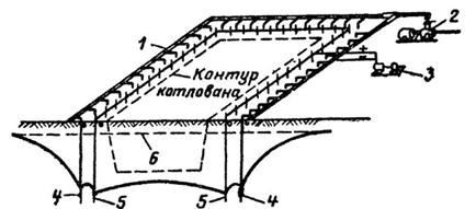 Схема электроосушения грунтов
