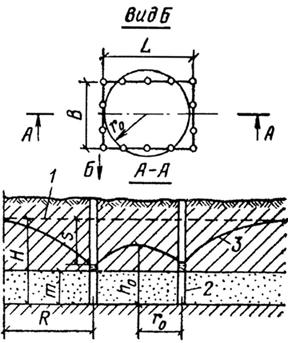 Схема контурной водопонизительной установки совершенного типа при ее работе в напорных водах