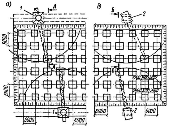 Схемы бетонирования фундаментов кранами