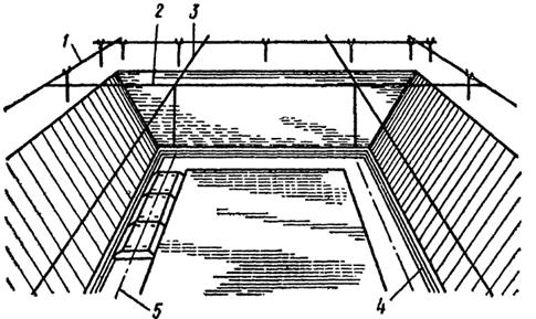 Схема разбивки сборного ленточного фундамента