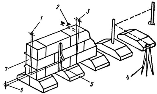Выверка фундамента из крупных блоков