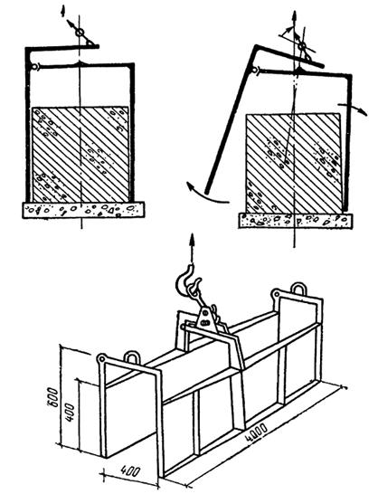 Инвентарная металлическая опалубка для бетонирования ленточных фундаментов