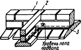 Блоки ленточного фундамента