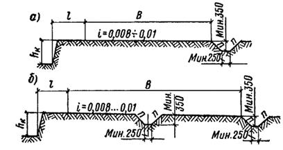 Профиль земляного полотна рельсового пути у откоса котлована