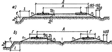 Профиль рельсового пути на деревянных шпалах