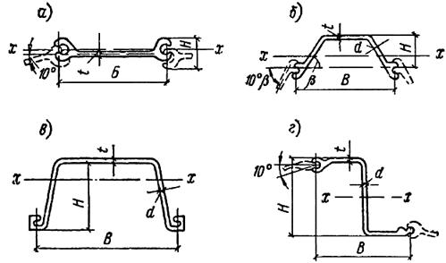 Профили металлического шпунта