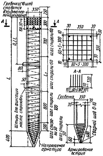 Железобетонная свая квадратного сечения с предварительно-напряженной стержневой арматурой