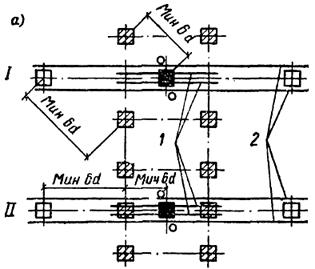 Схемы размещения опытных и анкерных свай при испытании статической нагрузкой