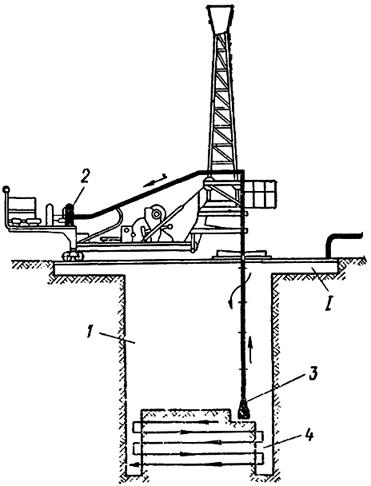Схема бурения траншей методом Радио - Маркони