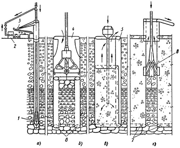 Схема устройства траншей методом ИКОС-Федер