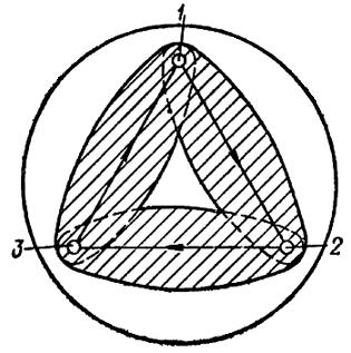 Схема расположения трубок при методах ультразвуковом и гамма-каротаже