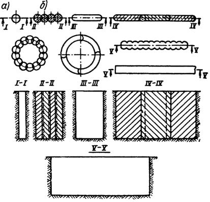Конструкция бетоно-свайных и траншейных противофильтрационных завес
