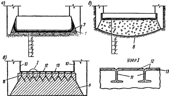Устройство гидроизоляции днища