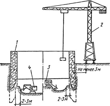 Схема разработки грунта в опускном колодце с помощью экскаватора и бульдозера