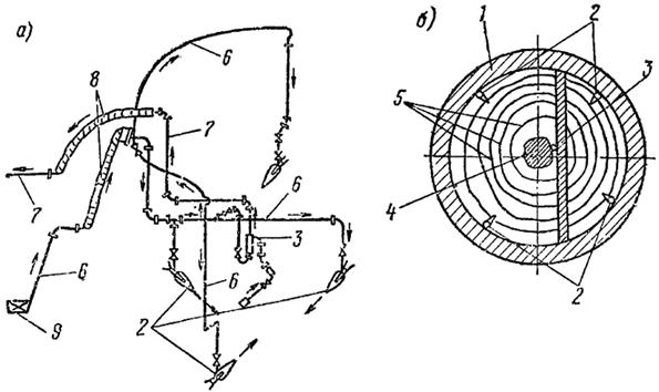 Технологическая схема разработки грунта в опускном колодце с помощью гидромониторов и гидроэлеваторов