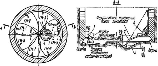 Схема разработки грунта в опускном колодце с применением землесоса, размещенного на консоле стены колодца