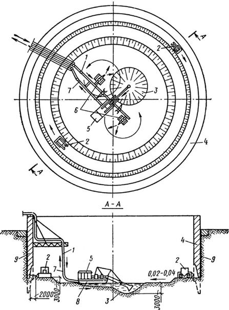 Схема разработки грунта в опускном колодце с применением землесоса, расположенного внутри колодца на понтоне