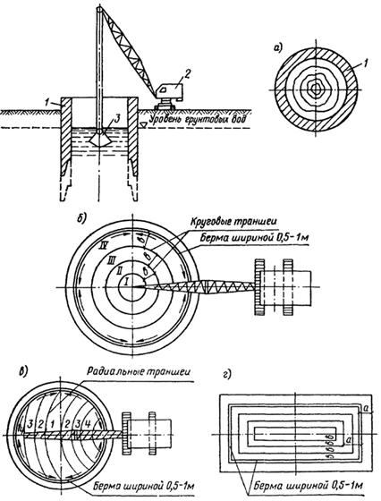Схемы разработки грунта в колодце грейфером