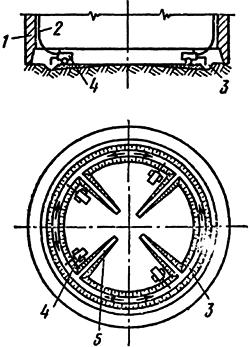 Схема осушения колодца способом открытого водоотлива