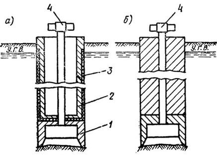 Схемы устройства кессона
