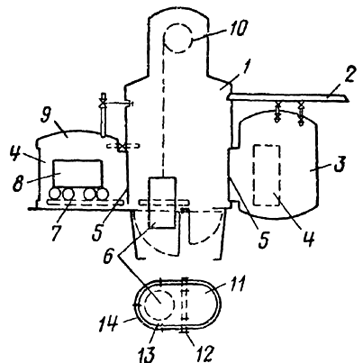 Схема шлюзового аппарата конструкции Н.И. Филиппова