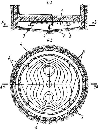 Схема разработки грунта в камере кессона гидромониторами