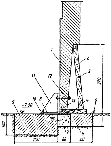 Схема подготовки оснований под нож опускного колодца из сборных железобетонных панелей