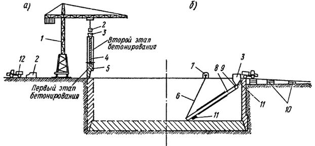 Схемы бетонирования стен и днища колодца