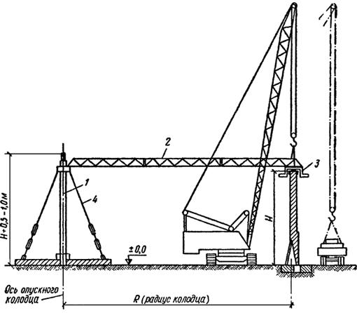 Схема кондуктора для монтажа стен колодца из плоских железобетонных панелей