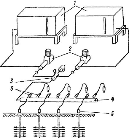 Схема установки для химического закрепления грунтов