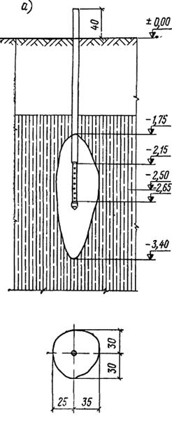 Инъецирование силикатного раствора при обычной силикатизации