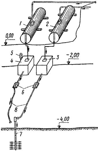 Технологическая схема приготовления гелеобразующей смеси