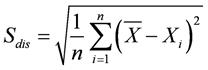 Смещенная оценка среднего квадратического отклонения
