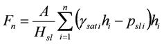 Формула определения дополнительных нагрузок на сваи от сил нагружающего трения