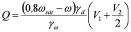 Формула определения необходимого количества воды для замачивания грунта
