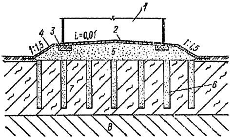 Резервуар на основании уплотненного вертикальными дренами